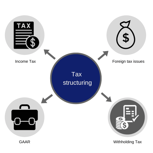 Tax structuring and advisory